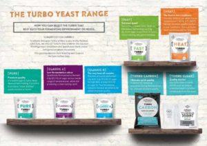 still spirits turbo yeast range